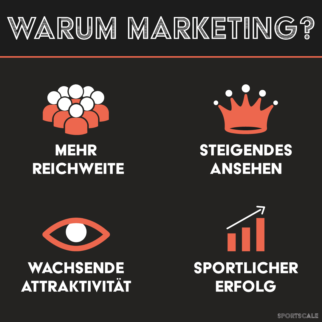 Marketing Vorteile